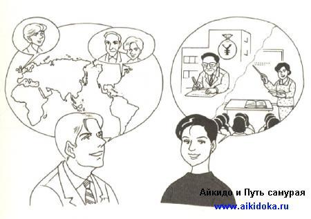 Онлайн японский язык. Урок 15 (5) - Диалог на японском языке