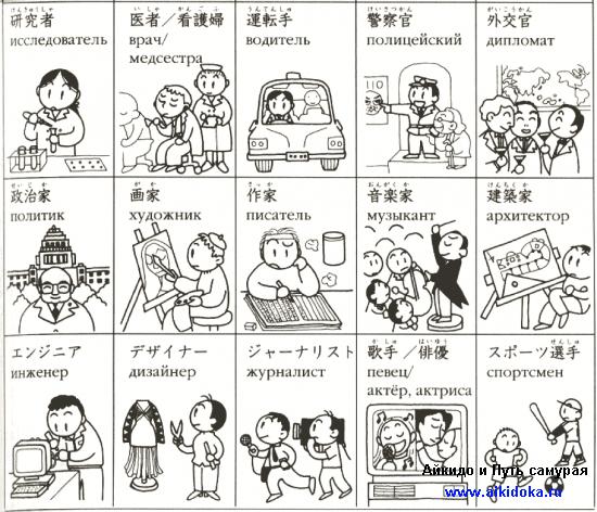 Онлайн японский язык. Урок 15 (12) - Справочная информация