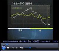 Bloomberg TV Japan