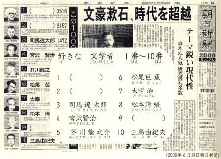 Онлайн японский язык. Урок 20 (12) - Чтение на японском языке