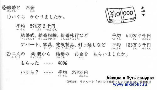 Онлайн японский язык. Урок 21 (12) - Чтение на японском языке