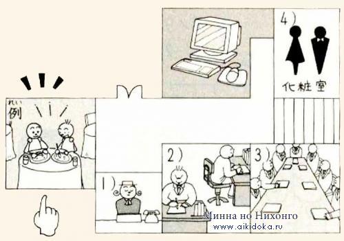 Онлайн японский язык. Урок 3 (7) - Грамматический практикум по японскому языку
