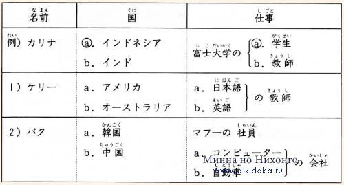 Онлайн японский язык. Урок 3 (11) - Аудирование по японскому языку