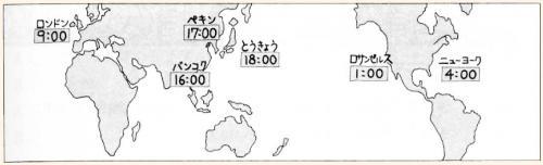 Онлайн японский язык. Урок 4 (7) - Грамматический практикум по японскому языку