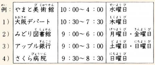 Онлайн японский язык. Урок 4 (11) - Дополнительный практикум по грамматике