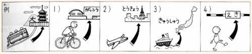 Онлайн японский язык. Урок 5 (7) - Грамматический практикум по японскому языку
