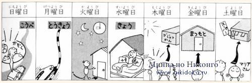 Онлайн японский язык. Урок 5 (10) - Задания и упражнения