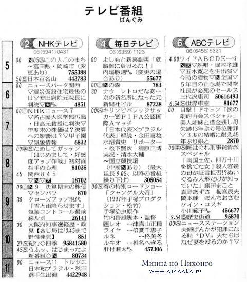Онлайн японский язык. Урок 22 (12) - Чтение на японском языке