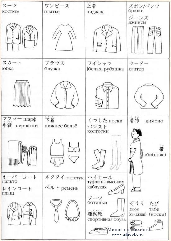 Онлайн японский язык. Урок 22 (13) - Справочная информация