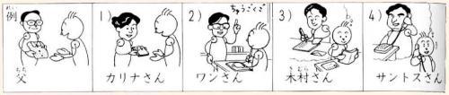 Онлайн японский язык. Урок 7 (7) - Грамматический практикум по японскому языку