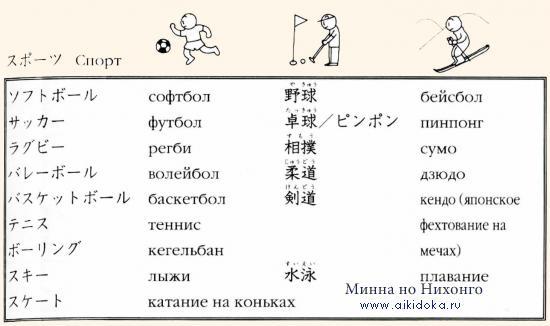 Онлайн японский язык. Урок 9 (13) - Справочная информация