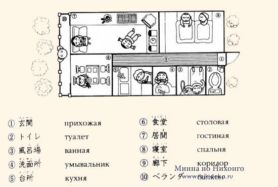 Онлайн японский язык. Урок 10 (13) - Справочная информация
