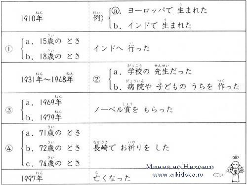 Онлайн японский язык. Урок 23 (10) - Аудирование по японскому языку