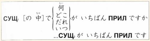 Онлайн японский язык. Урок 12 (1) - Грамматика японского языка
