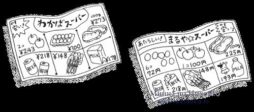 Онлайн японский язык. Урок 12 (10) - Аудирование по японскому языку