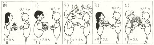 Онлайн японский язык. Урок 24 (7) - Грамматический практикум по японскому языку