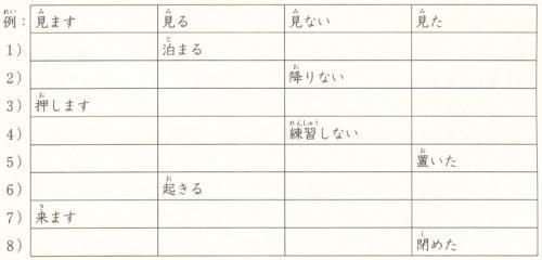 Онлайн японский язык. Урок 19 (11) - Дополнительный практикум по грамматике
