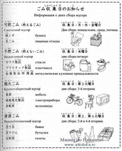 Онлайн японский язык. Урок 26 (13) - Справочная информация